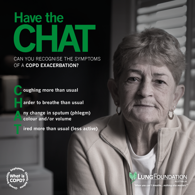 Annual COPD exacerbations campaign launched.